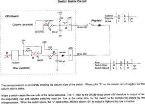 Switch matrix theory