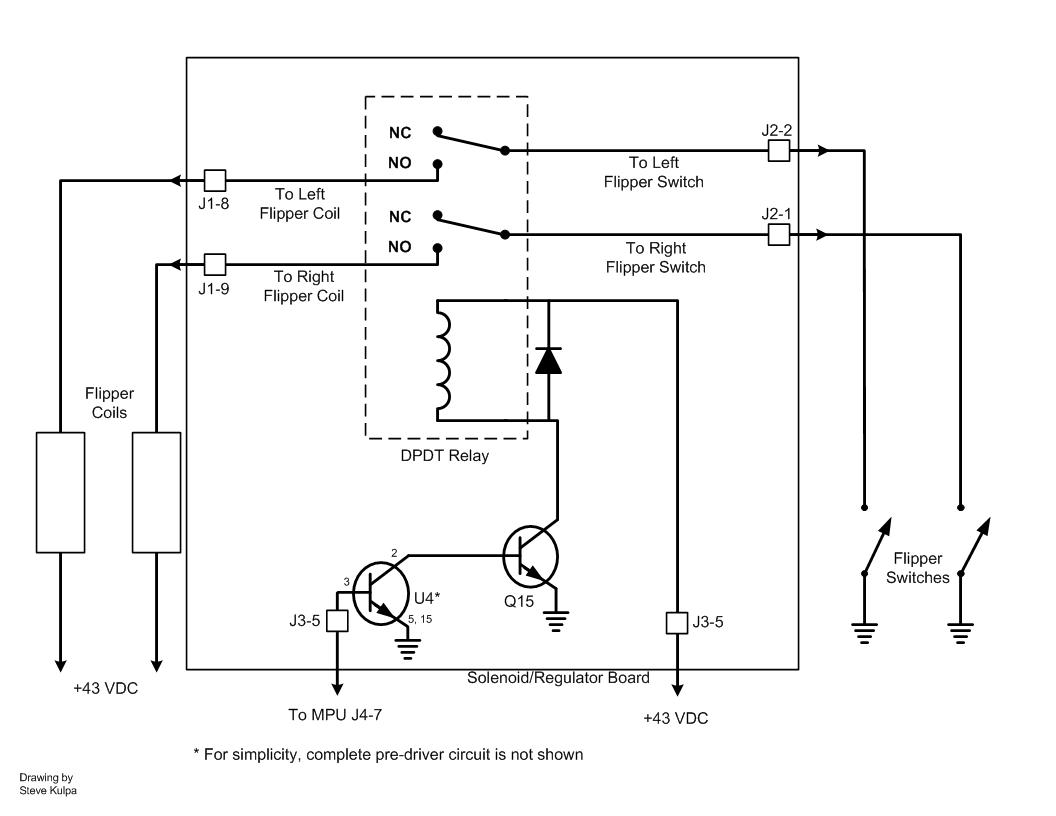 flipper circuit diagram