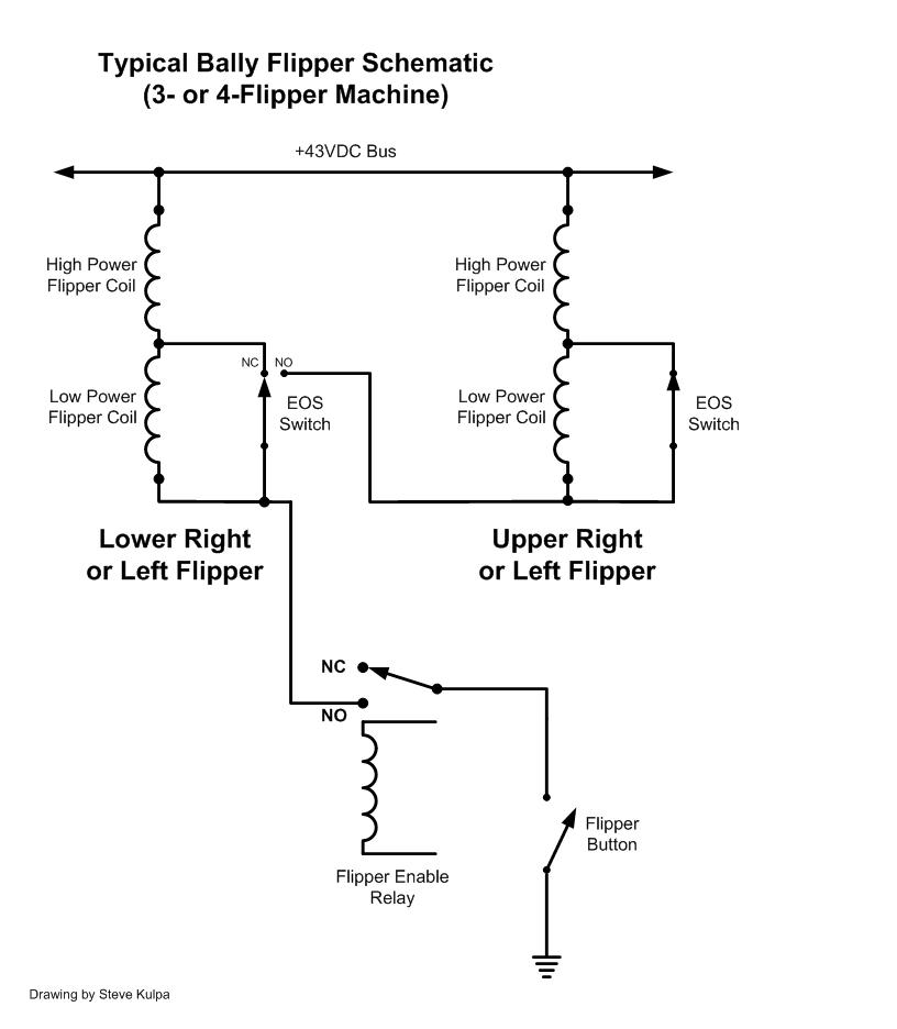 Typical Ball Schematic 3 or 4-Flipper Machine