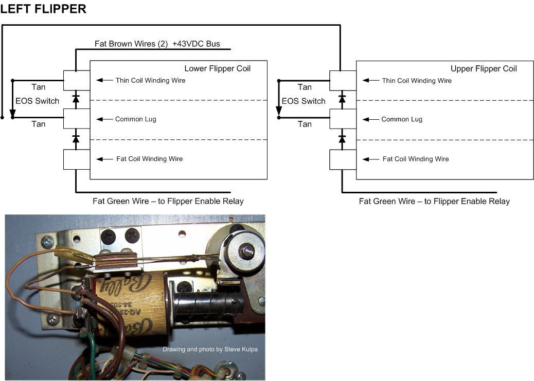 left flipper 3 or 4-flipper pinball machine
