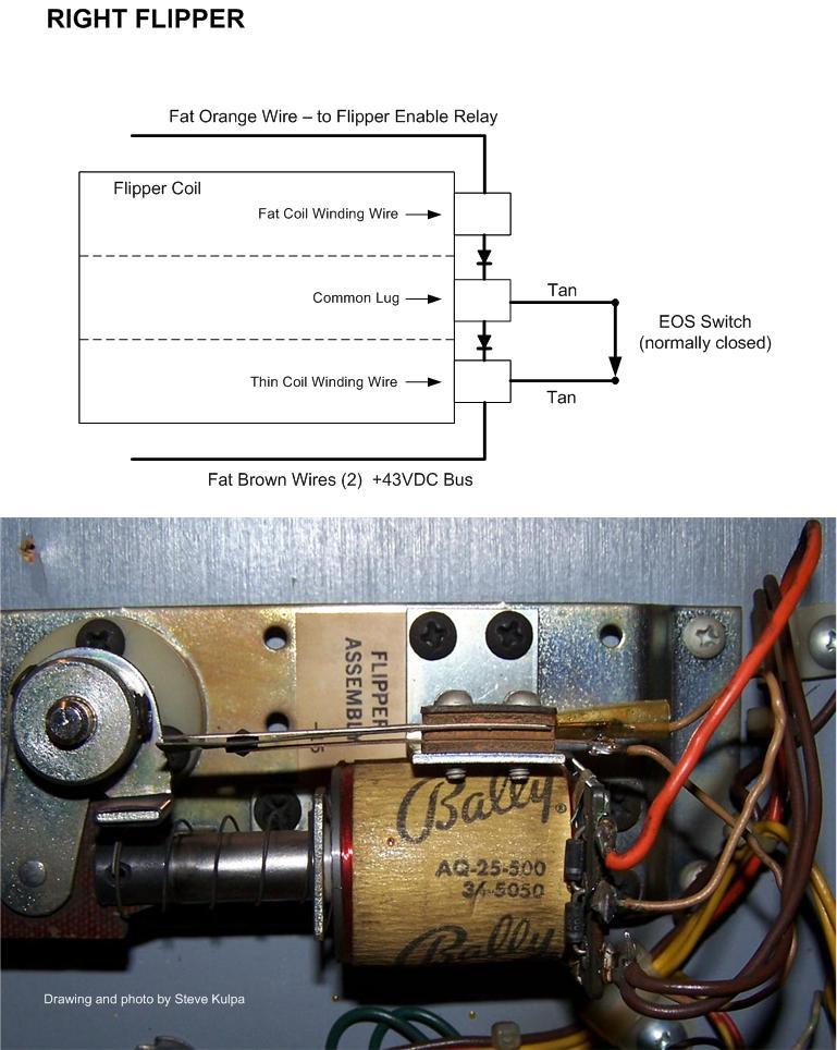 bally right flipper wiring